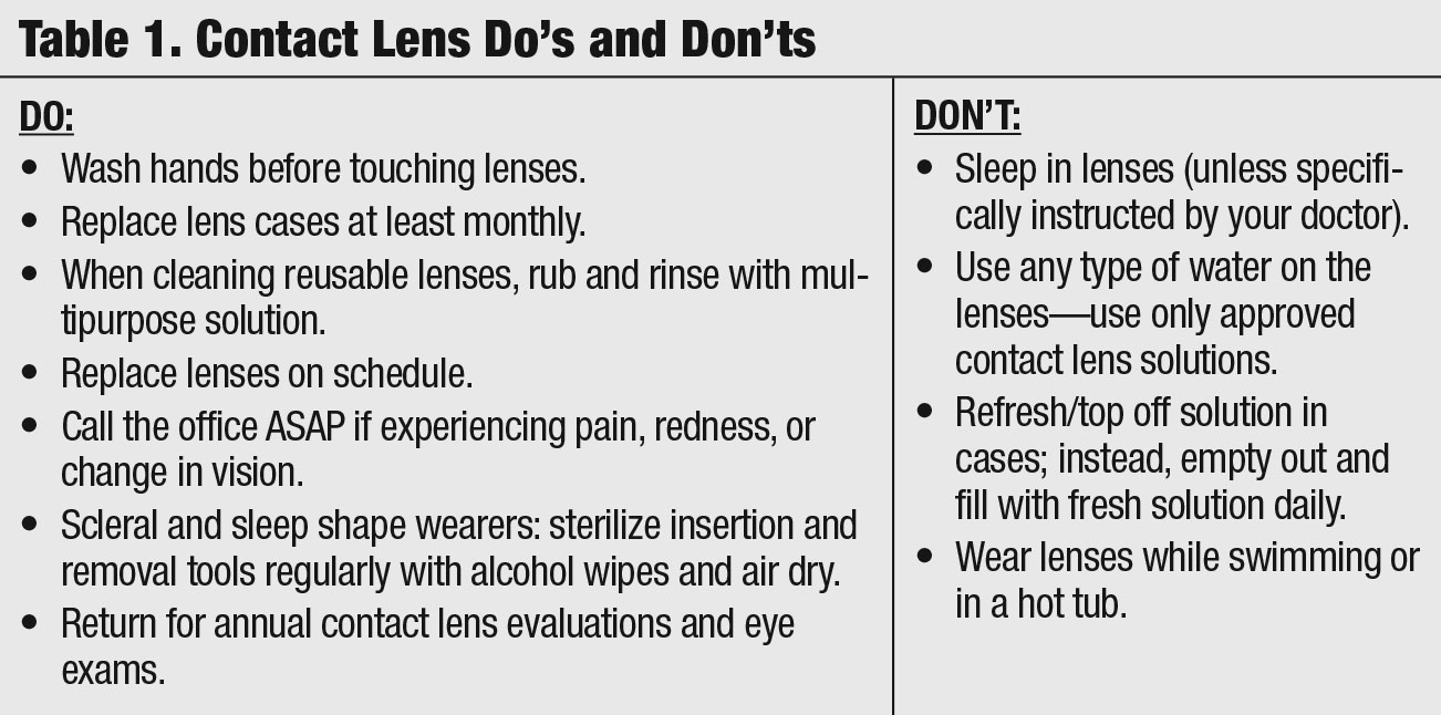 Contact Lens Do's and Don'ts.